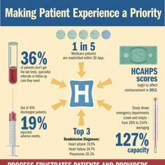 How to create a strong patient relationship in healthcare