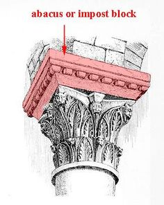 byzantine architecture characteristics - Google Search