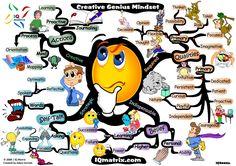 La Ciencia de la Vida: Las ventajas del hemisferio cerebral ...