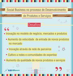 Social Business no processo de Desenvolvimento de Produtos e Serviços.  Para saber mais sobre como se tornar um Social Business, entre em contato conosco!