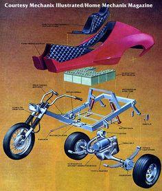 Resultado de imagem para vw trike plans for build Motorized Trike, Motorized Big Wheel, Vw Trike, Trike Kits, Trike Bicycle, Drift Trike Frame, Homemade Go Kart, Go Kart Buggy, Bike Cart