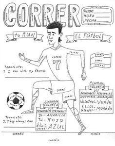 Color by conjugation  Spanish Sports Deportes Ganar Correr Jugar verb practice