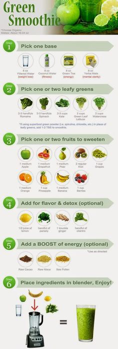 The Juice Box: Customize Your Own Green Smoothie Detox Smoothies, Detox Drinks, Healthy Smoothies, Healthy Drinks, Get Healthy, Healthy Snacks, Healthy Weight, Detox Juices, Vegetarian Smoothies