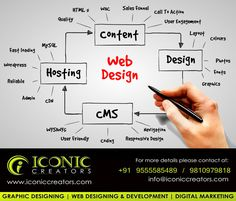Iconic Creator, a graphic design company,We develop vector art images, icons, logos, brochures, banners.