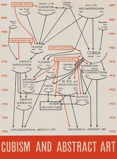 A visual history of human sensemaking, from cave paintings to the world wide web.