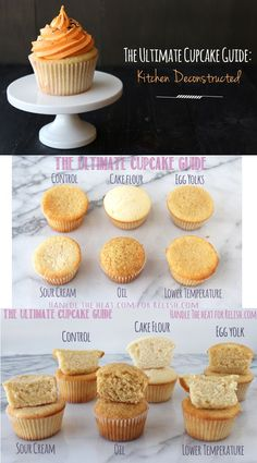 The Ultimate Cupcake Recipe Guide - great pin...I learned why my cupcakes don't rise (it's the sour cream)!  I still love the taste...