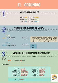 El gerundio en español. Verbos regulares e irregulares. Actividades y ejercicios para la clase de ELE.