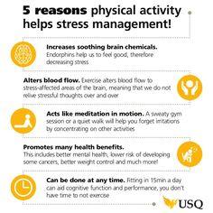 5 reasons physical activity helps stress management [slideshare] #usq #stressmanagement #healthyU
