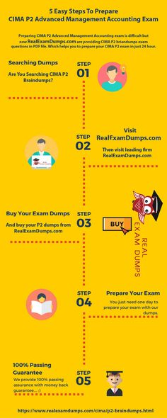 37 Best Dumps4Download images in 2018 | This or that questions