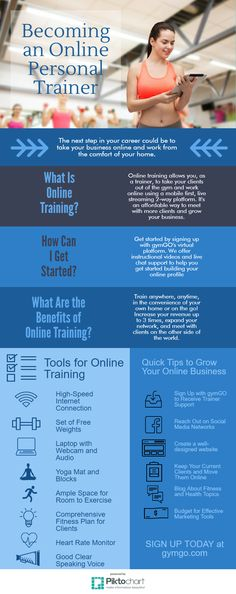 Become an online personal trainer and learn what tools you need to be successful!