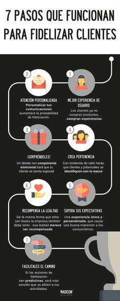 130 Ideas De Servicio Al Cliente Consejos De Negocios Ventas Marketing Servicio Al Cliente
