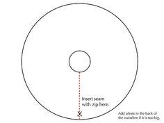diy circle skirt templates2 by apairandaspare, via Flickr