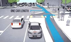 The tight motorist turning radius and car-length island slows drivers and allows them to see cyclists at this 'Dutch Junction.' Click for full description with video, and visit the slowottawa.ca boards >> http://www.pinterest.com/slowottawa/