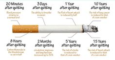 Here Is What Happens The Moment You Quit Smoking