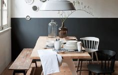 Interieur trends| Lambrisering van verf