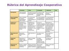 Rúbrica para el aprendizaje cooperativo