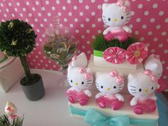 SimplyIced Party Details: Hello Kitty Birthday Party