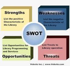 Swot analyse; een klassiek vertrouwd concept om verbeteringen op te sporen Swot Analysis Examples, Business Model, Teacher Librarian, Library Programs, Report Template, Case Study, Sample Resume, Positivity, Learning