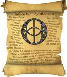 Chalice Well Symbolism ~ The Vesica Pisces symbol represents the union of forces ~ Spirit & Body and Masculine & Feminine ♥♥