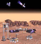 NASA - The Mars Exploration Program