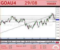 GERDAU MET - GOAU4 - 29/08/2012 #GOAU4 #analises #bovespa