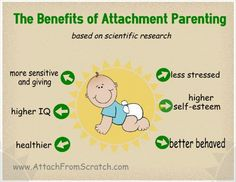 Benefits of Attachment Parenting infographic