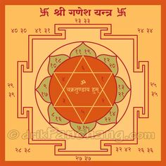 This page is a collection of Vedic Yantra(s) of Hindu deities. Vedic Yantra(s) are the diagrammatic representations of different Mantras of Hindu gods and goddesses. Ganesh Yantra, Sri Ganesh, Vedic Mantras, Hindu Mantras, Ganpati Mantra, Lakshmi Images, Lord Ganesha Paintings, Hindu Deities, Hinduism