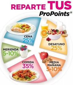 Reparte tus ProPoints Healthy Habits, Oatmeal, Breakfast, Food, Recetas Light, Quotes, Sweets, Afternoon Snacks, Vegetables