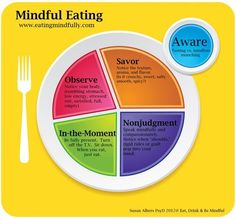 Try to eat mindfully with these helpful hints