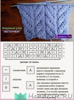 69 Super ideas for crochet blanket free easy knitting patterns Lace Knitting Stitches, Lace Knitting Patterns, Knitting Charts, Loom Patterns, Easy Knitting, Loom Knitting, Knitting Socks, Stitch Patterns, Crochet Socks