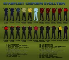 #StarfleetAcademyUniforms #Evolution