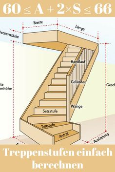 Treppe berechnen Whether we find a level as pleasant or put on the nose often depends on a few milli Home Stairs Design, Interior Design Living Room, Rustic Staircase, Minimal House Design, Building Stairs, Metal Stairs, Farmhouse Renovation, House Stairs, Small Room Bedroom