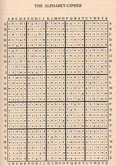 alphabet-cipher | lewis carroll
