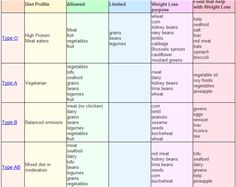 Daily meal plan high protein diet picture 3