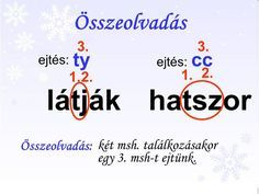"Képtalálat a következőre: ""mássalhangzó törvények msh rövidülés"" Grammar, Worksheets, Teacher, Math Equations, Map, Writing, Education, Learning, Graduation"