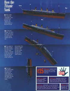 This infographic explores the physics behind how the Titanic sank to commemorate its anniversary. Rms Titanic, Titanic Wreck, Southampton, Modern History, Science Fair, World History, Social Studies, Sink, Education
