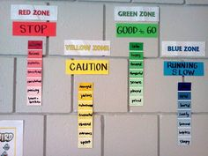 zones of regulation | Zones of Regulation display: common feelings that fall into each zone ...