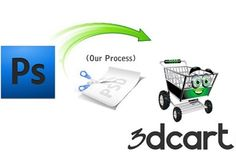 PSD to 3dcart theme customization nj http://www.swatdigital.com/our-services/3dcart/