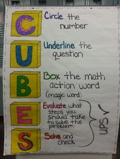 CUBES and UPS Check Math Anchor Chart. I incorporate both strategies and it helps the kids solve word problems even more. Math Teacher, Math Classroom, Teaching Math, Teaching Ideas, Classroom Ideas, Common Core Curriculum, Science Curriculum, Common Core Math, Cubes Math Strategy