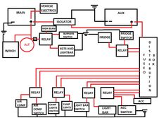 rv inverter wiring diagram rv inverter wiring diagram wiring rv dual battery wiring diagram hope this helps people sorting out they re own