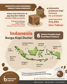 Indonesia Surga Kopi Dunia! | Indonesia Baik Coffee Latte Art, Coffee Milk, Coffee Brewing Methods, Coffee Shop Menu, Dessert Packaging, Coffee Infographic, Environmental Science, Health Education, Knowledge