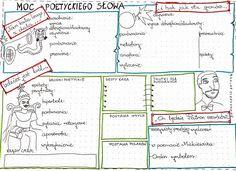 """Reduta Ordona"" w słowach i obrazach – motylewdzienniku School Planner, Bullet Journal, Teacher, Notes, Education, Polish, Study, Nature, Ideas"