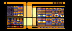 Food Replicator by admiral-reliant on DeviantArt Star Wars, Star Trek Tos, Star Trek Symbol, Trekking Quotes, Star Trek Bridge, Adventure Rpg, Starship Enterprise, Star Track, Star Trek Ships