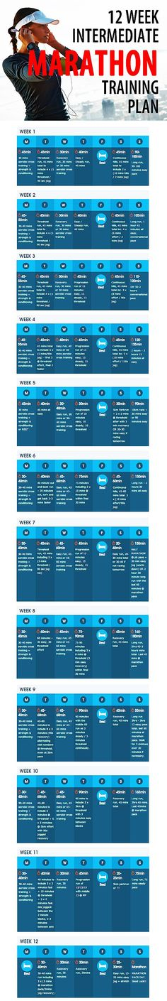 12 WEEK INTERMEDIATE MARATHON TRAINING PLAN. Join our Marathon Training Group… More