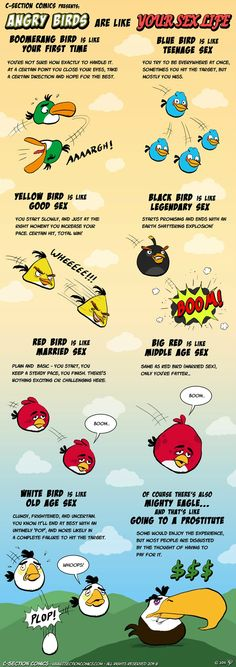 "Angry Birds Are Like Your Sex Life - ""C-Section Comics"""