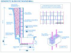 Block wall. Retaining wall