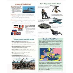 This set teaches students key information about World War I. The posters focus on the causes, weaponry, major battles, and results of the war. The package also includes 4 reproducible activity sheets