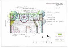 Maria Forssell, www.paradisdesign.se Garden Journal, Nudes, Garden Design, Student, Landscape, Projects, Outdoor, Log Projects, Outdoors