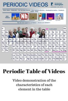 The team at periodic videos has created a ted ed lesson for every periodic table of videos tables charting the chemical elements have been around since the 19th urtaz Gallery