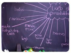 What is emergent curriculum? What are the goals of emergent curriculum?